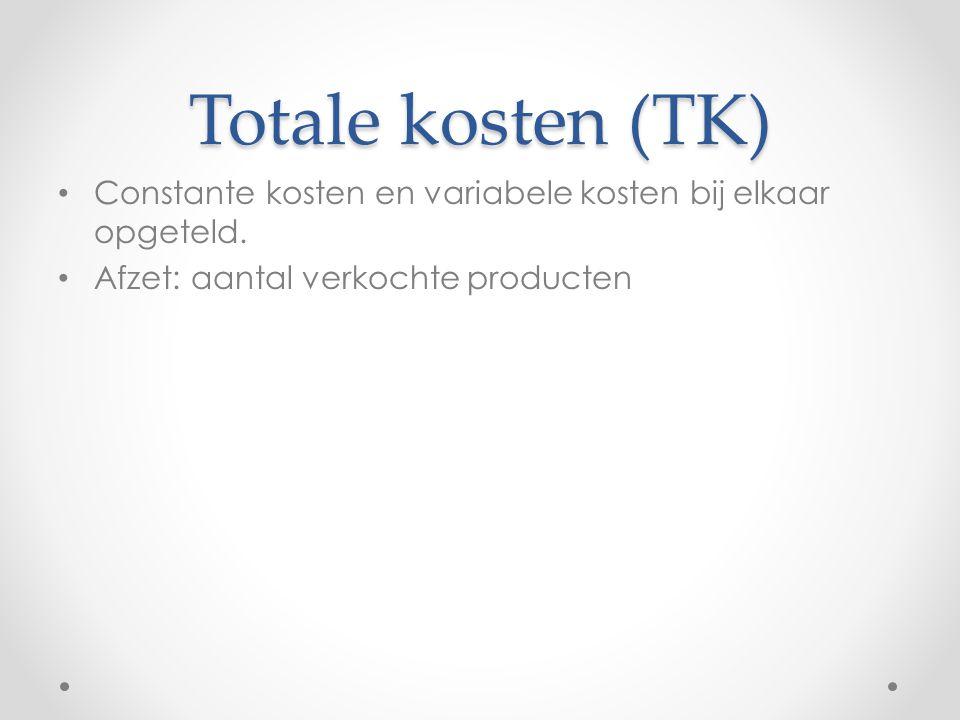 Totale kosten (TK) Constante kosten en variabele kosten bij elkaar opgeteld.