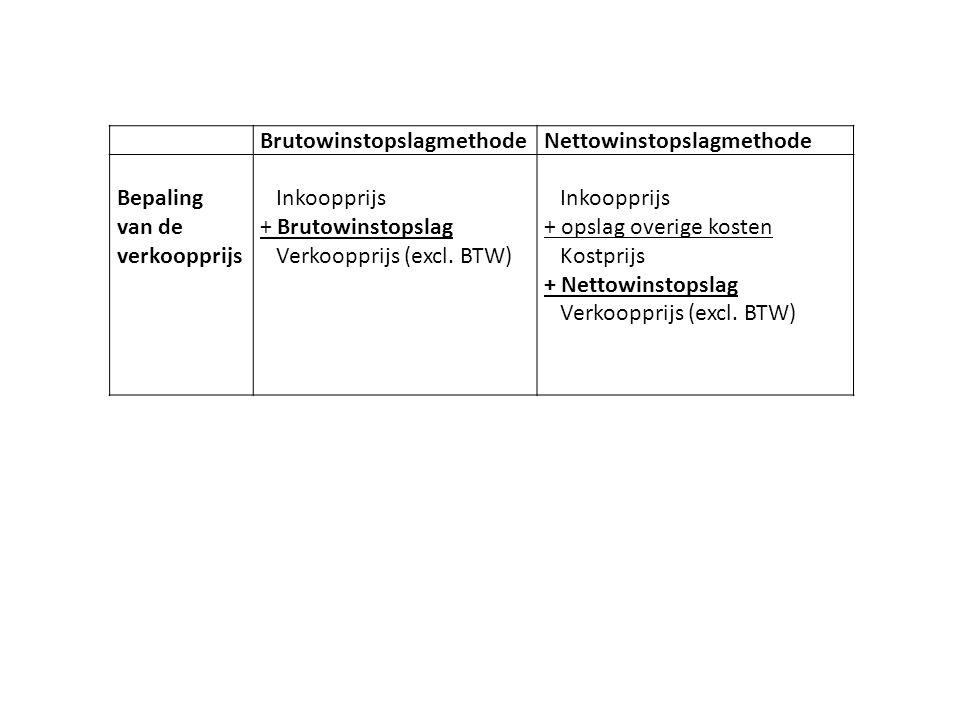 BrutowinstopslagmethodeNettowinstopslagmethode Bepaling van de verkoopprijs Inkoopprijs + Brutowinstopslag Verkoopprijs (excl. BTW) Inkoopprijs + opsl