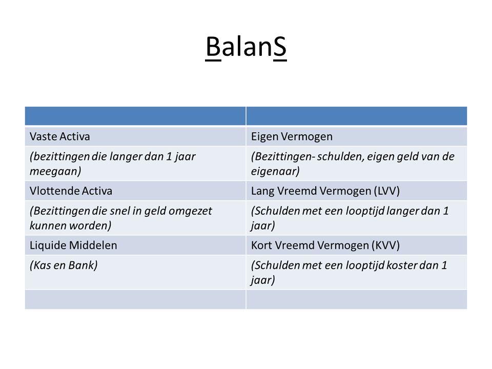 Balans  begin en eind van het jaar  wat kan er allemaal zijn veranderd.