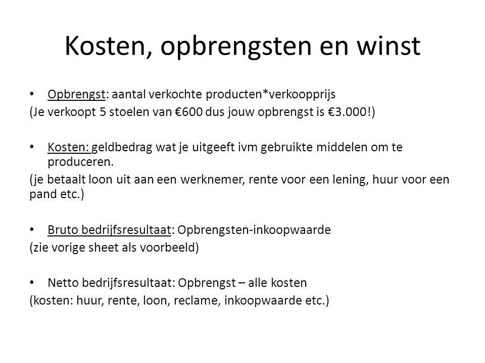 Kosten, opbrengsten en winst Opbrengst: aantal verkochte producten*verkoopprijs (Je verkoopt 5 stoelen van €600 dus jouw opbrengst is €3.000!) Kosten: