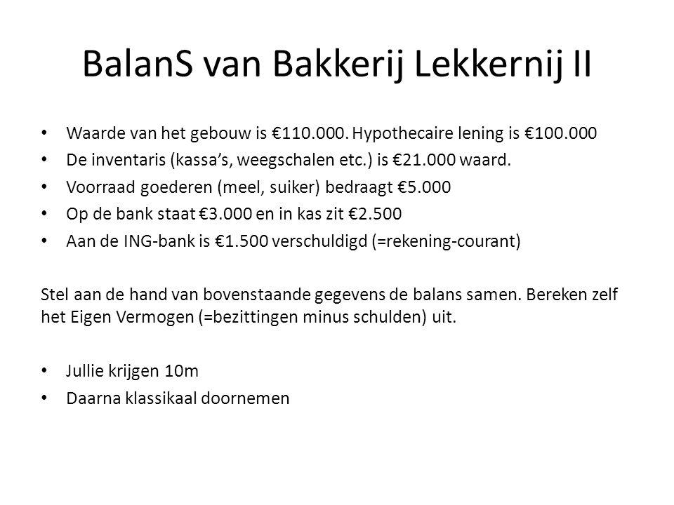 BalanS van Bakkerij Lekkernij II Waarde van het gebouw is €110.000. Hypothecaire lening is €100.000 De inventaris (kassa's, weegschalen etc.) is €21.0