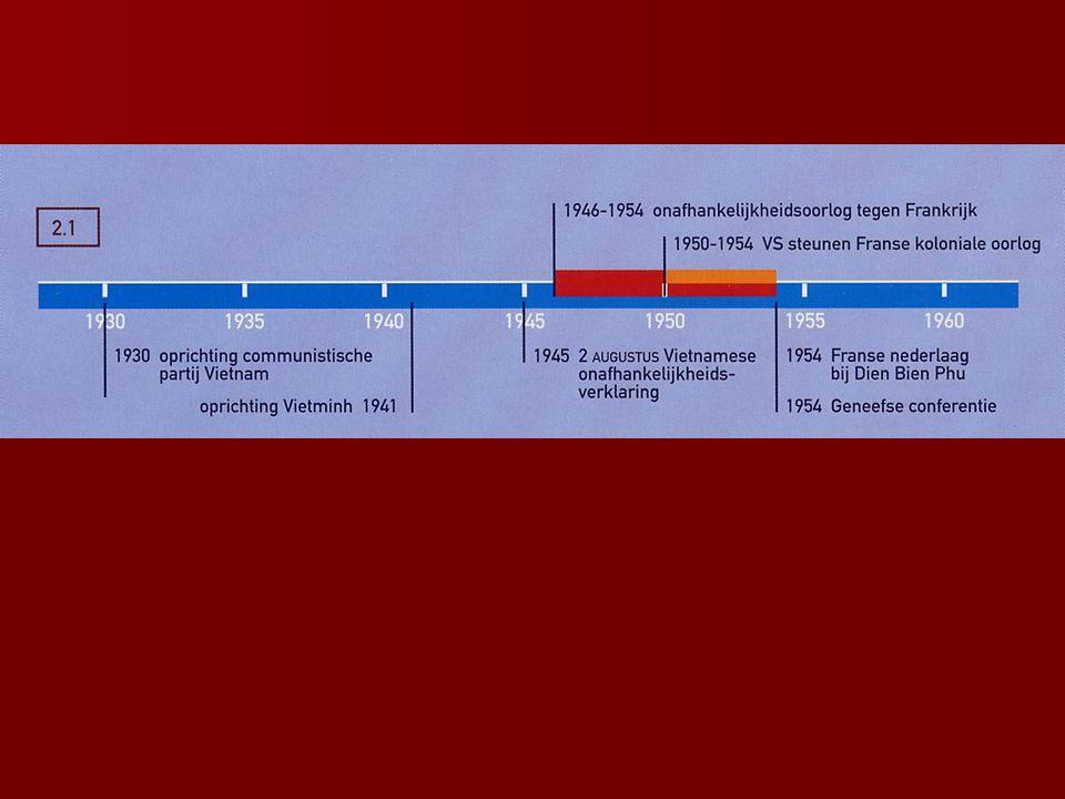 2.3 Het vertrek van de Fransen 1954 Bij Dien Bien Phu vindt een grote slag plaats tussen de Vietminh en het Franse leger De VS betaalde op dat moment al 80% van de Franse oorlogsinspanningen maar de Franse eindoverwinning kwam maar niet dichterbij Al 150.000 Franse doden en 500.000 Vietminhstrijders → oorlogsmoeheid slaat toe→ internationale vredesconferentie in Genève