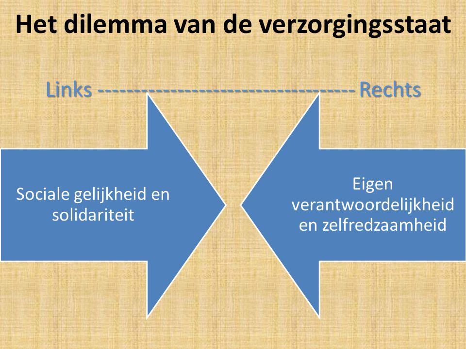 Sociale gelijkheid en solidariteit Eigen verantwoordelijkheid en zelfredzaamheid Links ------------------------------------ Rechts Het dilemma van de