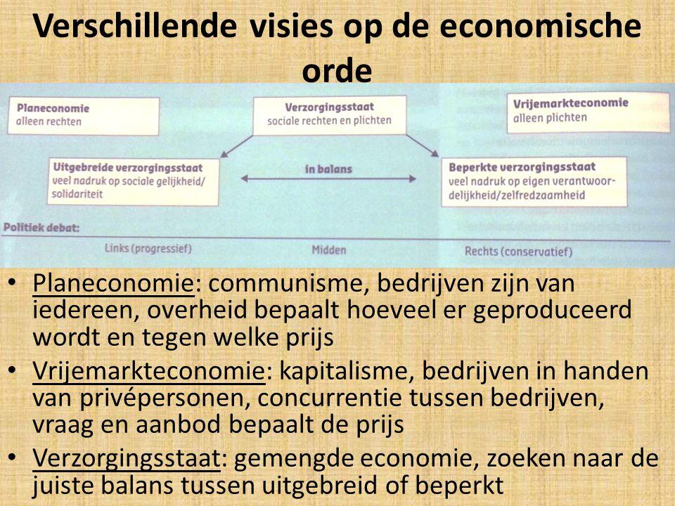 Verschillende visies op de economische orde Planeconomie: communisme, bedrijven zijn van iedereen, overheid bepaalt hoeveel er geproduceerd wordt en t