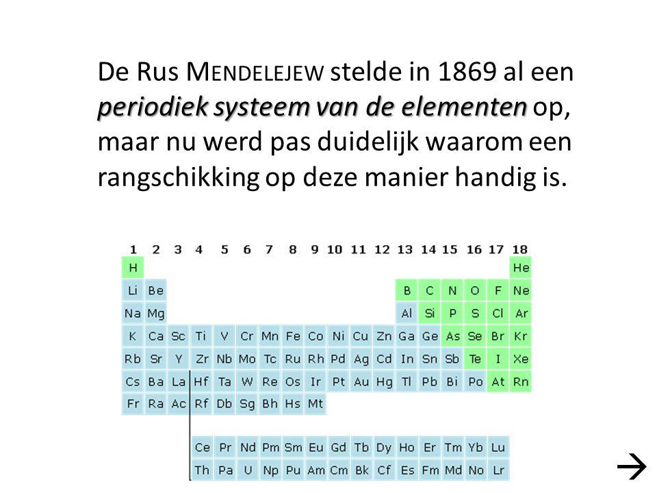 periodiek systeem van de elementen De Rus M ENDELEJEW stelde in 1869 al een periodiek systeem van de elementen op, maar nu werd pas duidelijk waarom e