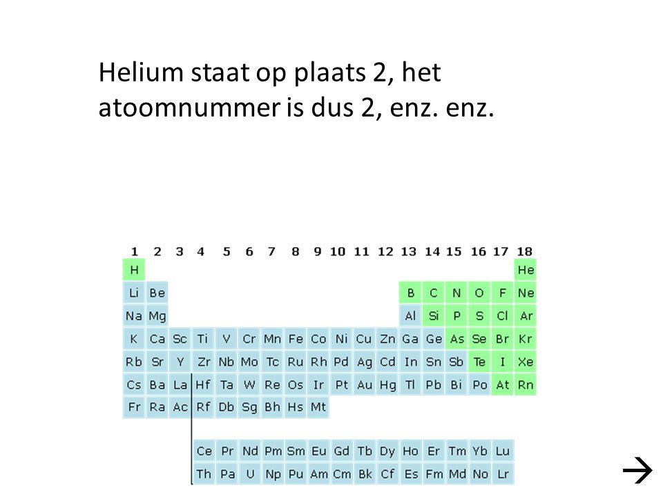 Helium staat op plaats 2, het atoomnummer is dus 2, enz. enz. 