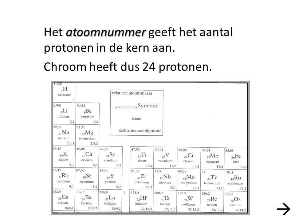 Chroom heeft dus 24 protonen. 