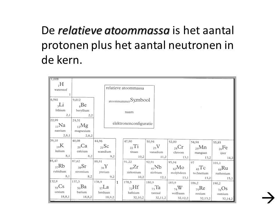 relatieve atoommassa De relatieve atoommassa is het aantal protonen plus het aantal neutronen in de kern. 