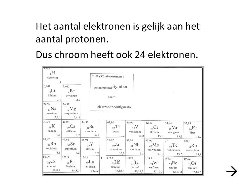 Het aantal elektronen is gelijk aan het aantal protonen. Dus chroom heeft ook 24 elektronen. 