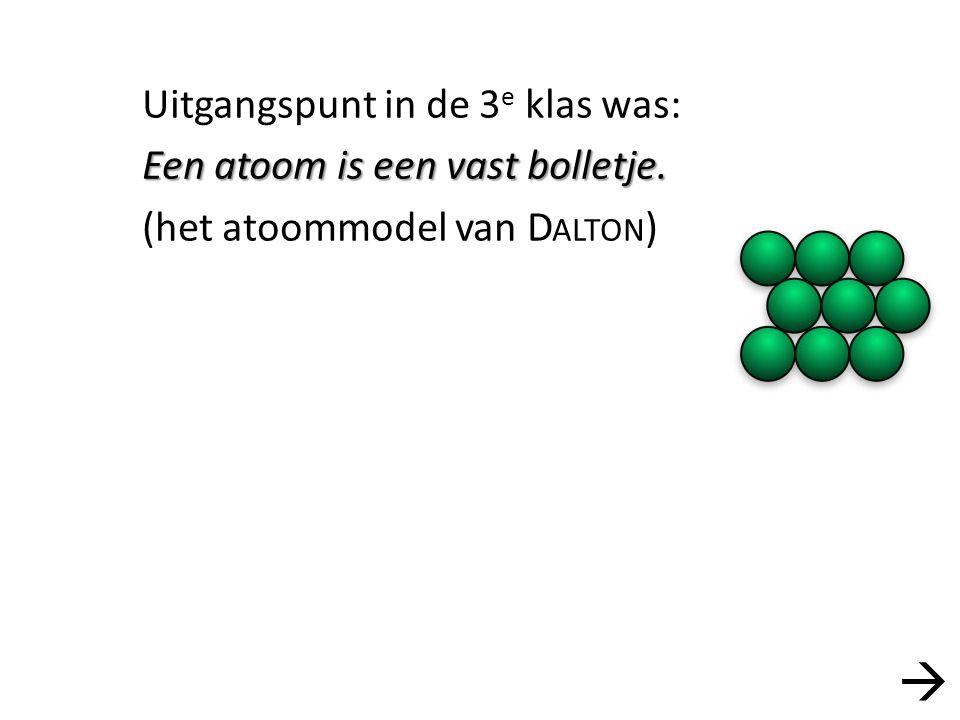 Uitgangspunt in de 3 e klas was: Een atoom is een vast bolletje. (het atoommodel van D ALTON ) 