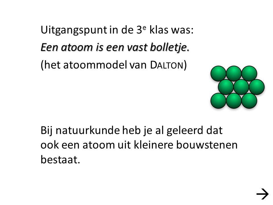 Uitgangspunt in de 3 e klas was: Een atoom is een vast bolletje. (het atoommodel van D ALTON ) Bij natuurkunde heb je al geleerd dat ook een atoom uit