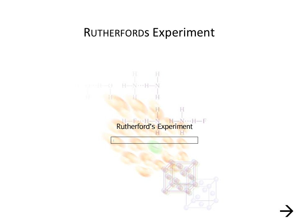 R UTHERFORD s Experiment 