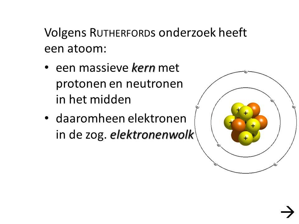 Volgens R UTHERFORD s onderzoek heeft een atoom: kern een massieve kern met protonen en neutronen in het midden elektronenwolk daaromheen elektronen i
