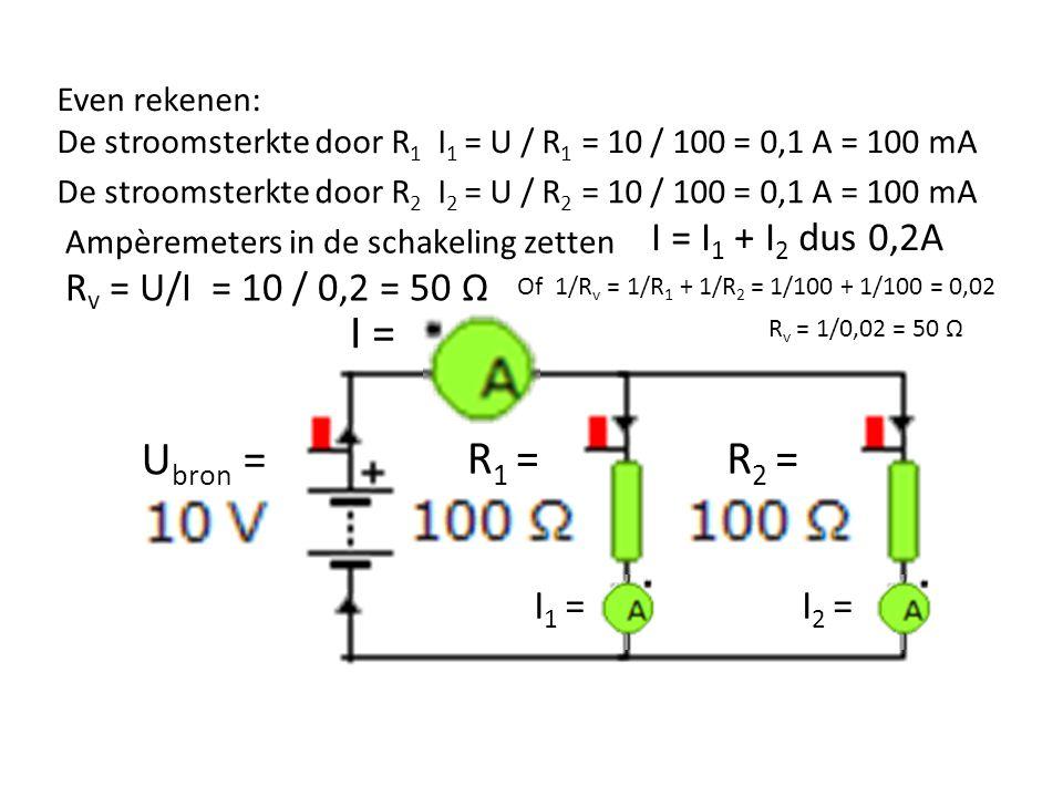 Even rekenen: De stroomsterkte door R 1 I 1 = U / R 1 = 10 / 100 = 0,1 A = 100 mA De stroomsterkte door R 2 I 2 = U / R 2 = 10 / 100 = 0,1 A = 100 mA Ampèremeters in de schakeling zetten R 1 =R 2 = U bron = I = I 1 =I 2 = I = I 1 + I 2 dus 0,2A R v = U/I = 10 / 0,2 = 50 Ω Of 1/R v = 1/R 1 + 1/R 2 = 1/100 + 1/100 = 0,02 R v = 1/0,02 = 50 Ω