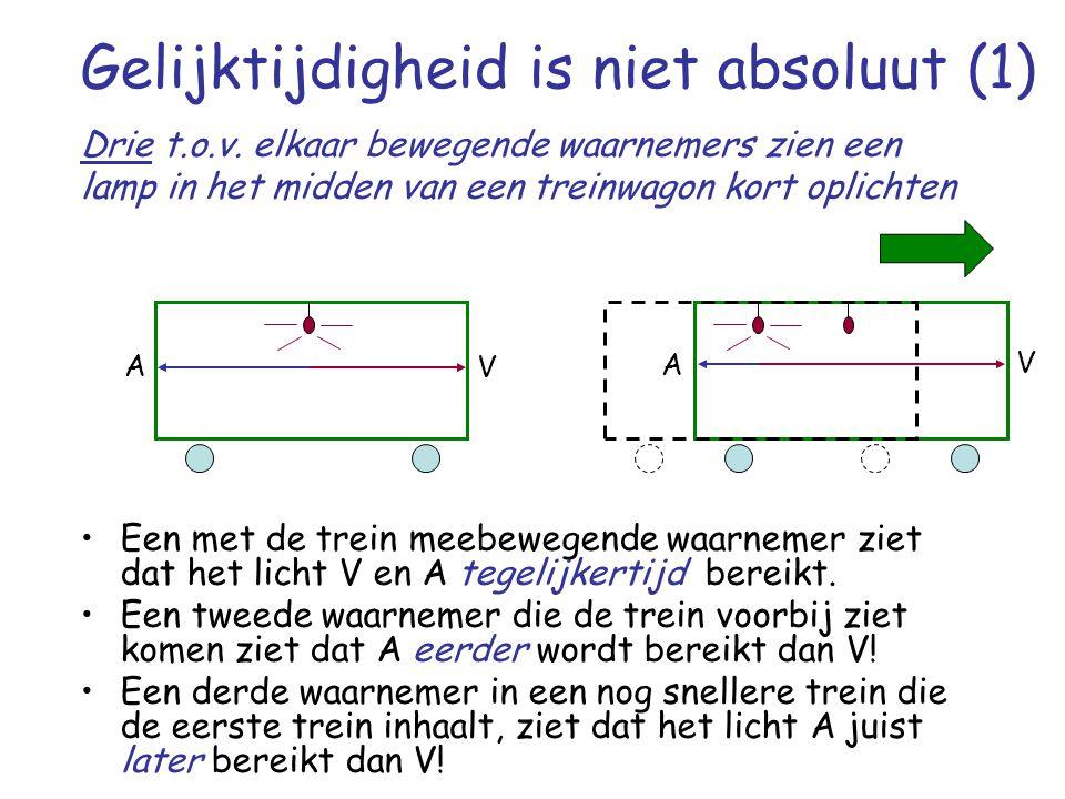 Gelijktijdigheid is niet absoluut (1) Drie t.o.v. elkaar bewegende waarnemers zien een lamp in het midden van een treinwagon kort oplichten Een met de