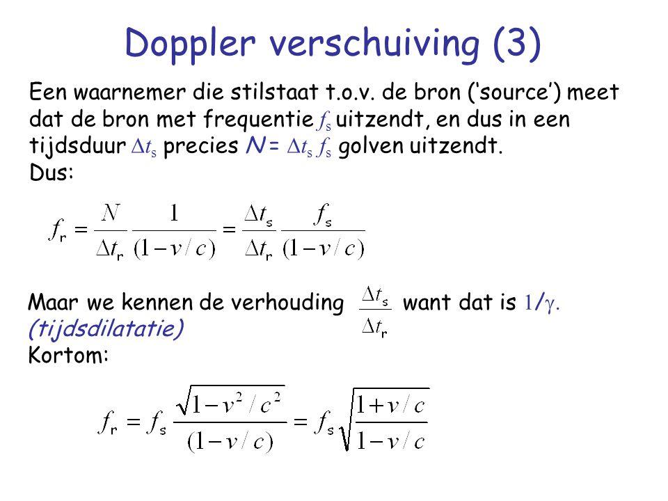 Doppler verschuiving (3) Een waarnemer die stilstaat t.o.v. de bron ('source') meet dat de bron met frequentie f s uitzendt, en dus in een tijdsduur 