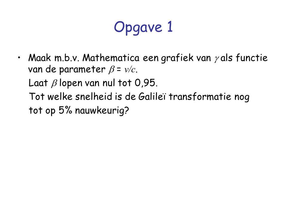 Opgave 1 Maak m.b.v.Mathematica een grafiek van  als functie van de parameter  = v/c.