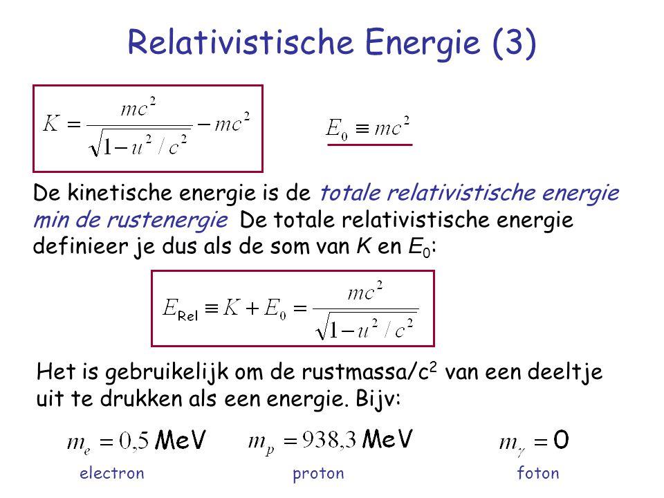 Relativistische Energie (3) De kinetische energie is de totale relativistische energie min de rustenergie De totale relativistische energie definieer