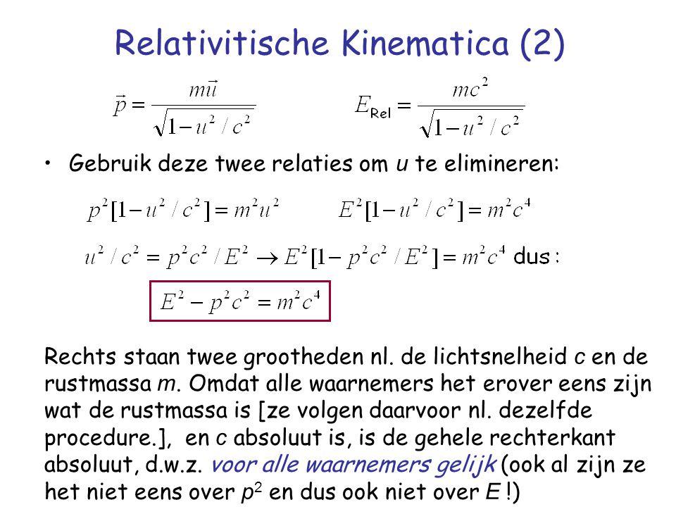 Relativitische Kinematica (2) Gebruik deze twee relaties om u te elimineren: Rechts staan twee grootheden nl. de lichtsnelheid c en de rustmassa m. Om