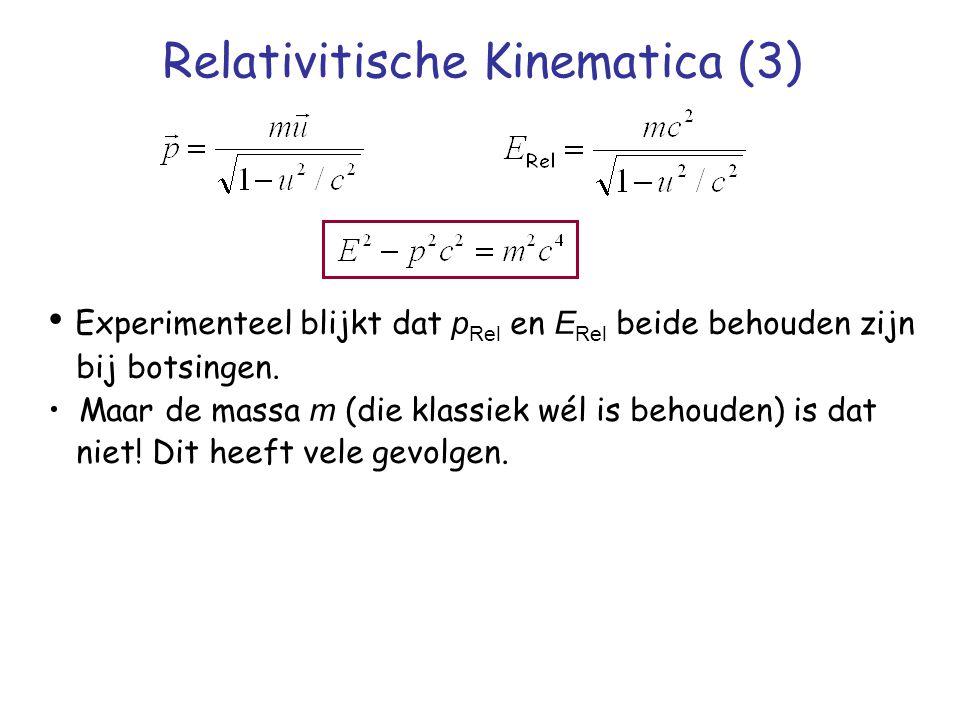 Relativitische Kinematica (3) Experimenteel blijkt dat p Rel en E Rel beide behouden zijn bij botsingen. Maar de massa m (die klassiek wél is behouden