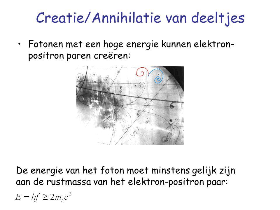 Creatie/Annihilatie van deeltjes Fotonen met een hoge energie kunnen elektron- positron paren creëren: De energie van het foton moet minstens gelijk z