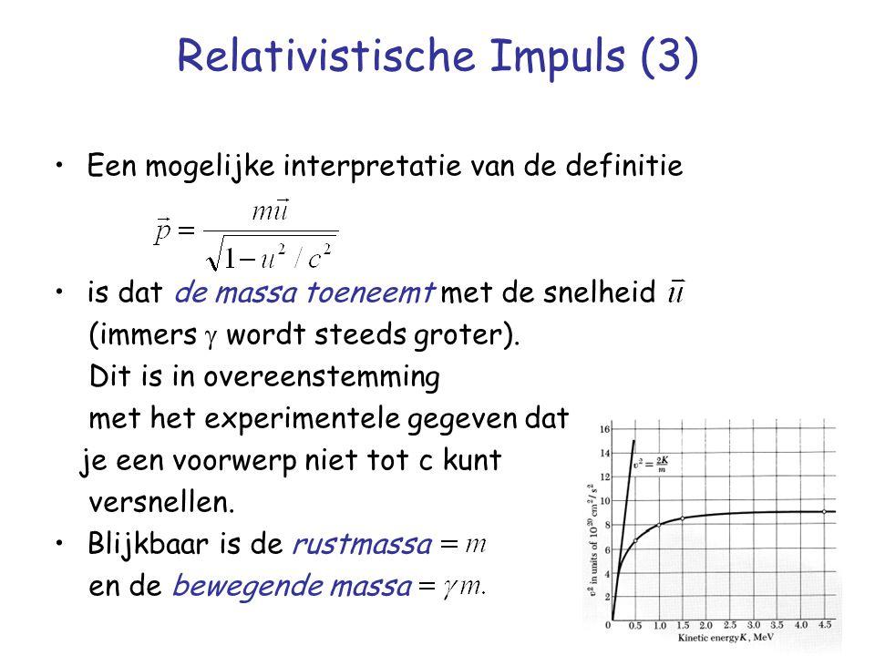Relativistische Impuls (3) Een mogelijke interpretatie van de definitie is dat de massa toeneemt met de snelheid (immers  wordt steeds groter). Dit i