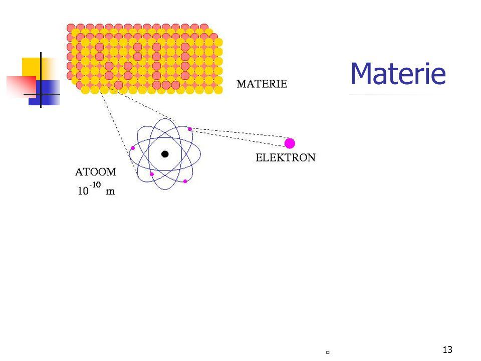 12 Materie