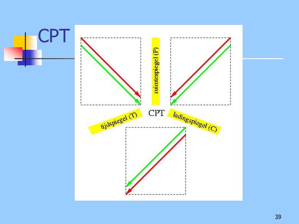 38 CP symmetrie Spiegelsymmetrie (P) is gebroken in de subatomaire wereld Deeltje-antideeltje symmetrie (C) idem Maar … de combinatie is wel een symme