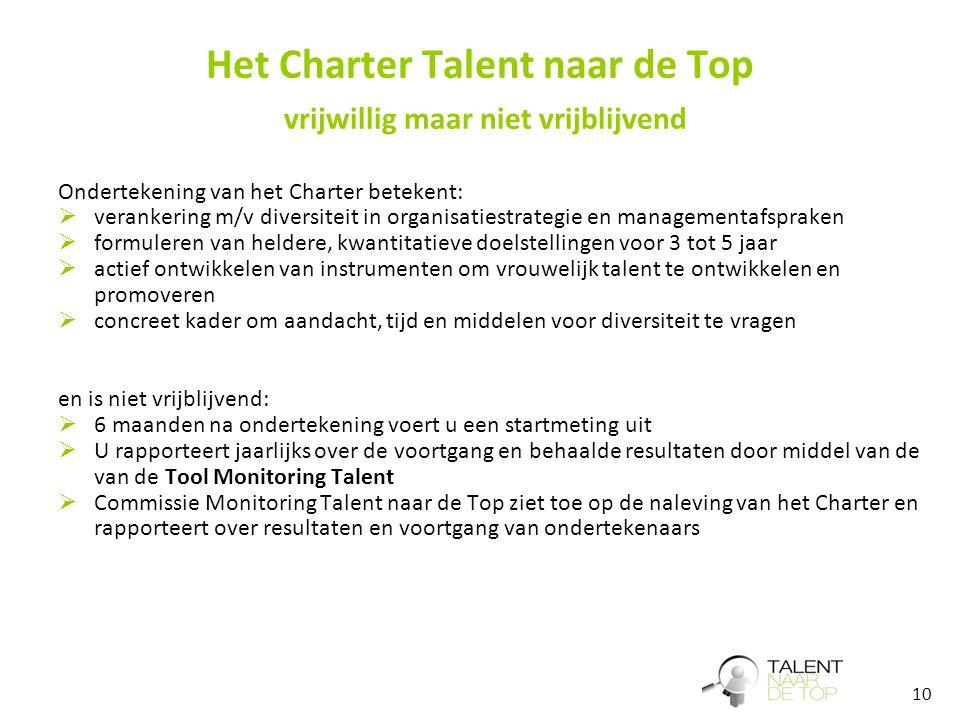 10 Het Charter Talent naar de Top vrijwillig maar niet vrijblijvend Ondertekening van het Charter betekent:  verankering m/v diversiteit in organisat