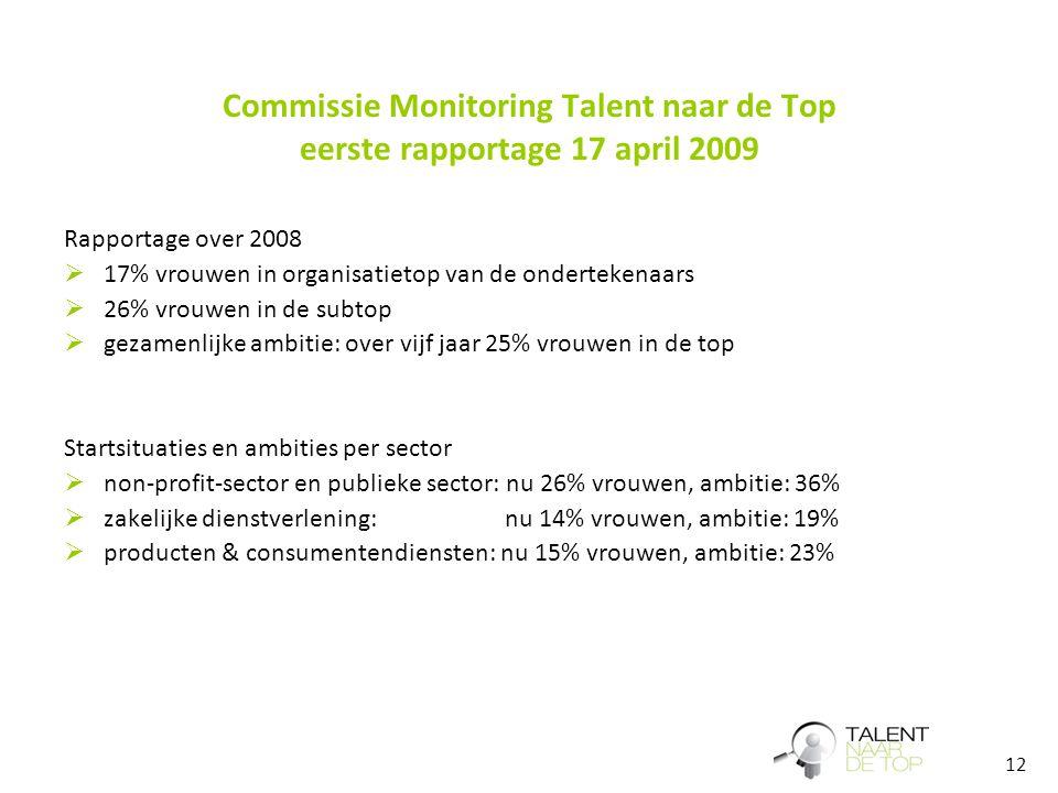 12 Commissie Monitoring Talent naar de Top eerste rapportage 17 april 2009 Rapportage over 2008  17% vrouwen in organisatietop van de ondertekenaars