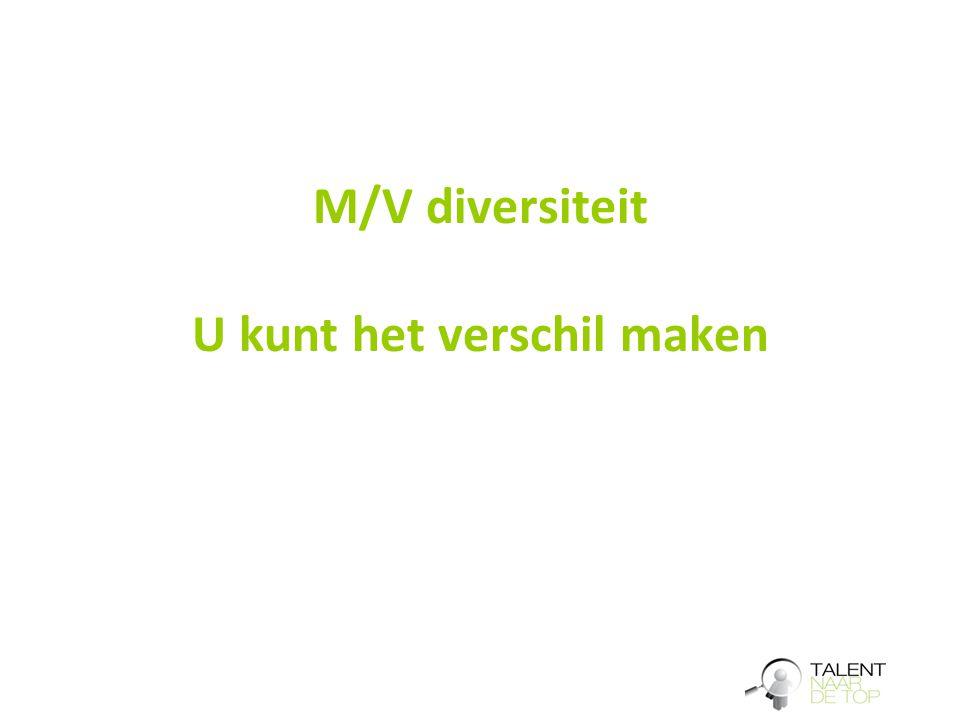 M/V diversiteit U kunt het verschil maken