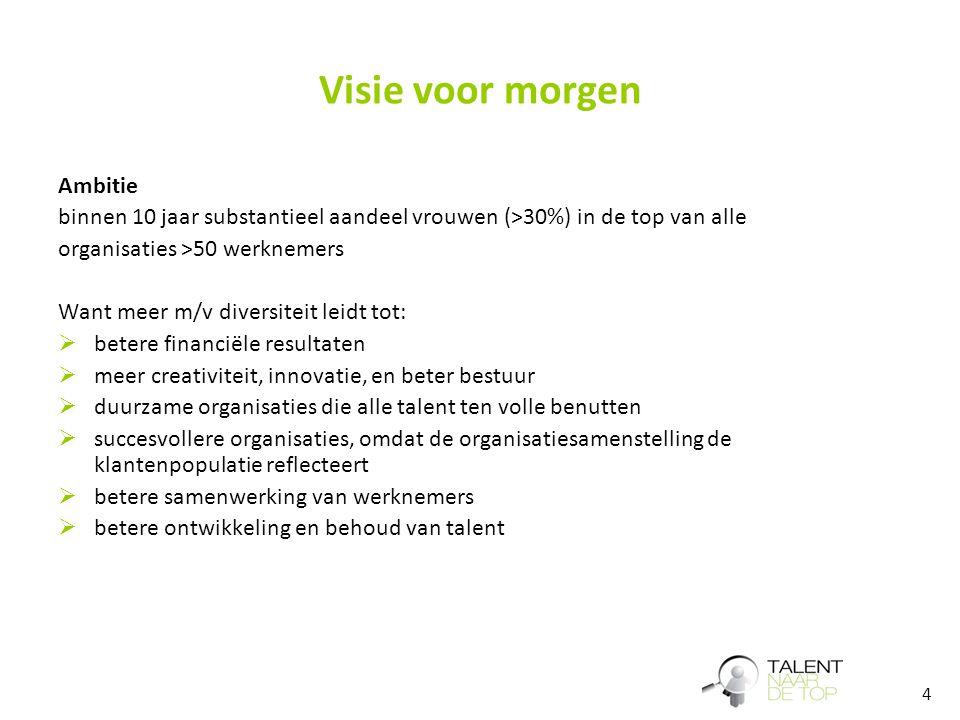 4 Visie voor morgen Ambitie binnen 10 jaar substantieel aandeel vrouwen (>30%) in de top van alle organisaties >50 werknemers Want meer m/v diversitei