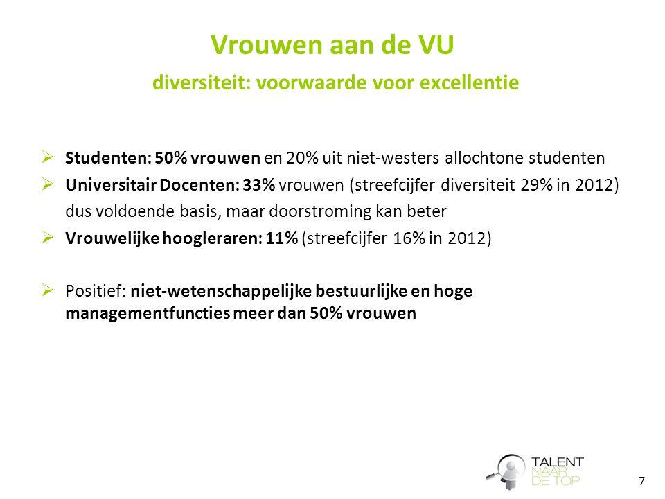 7 Vrouwen aan de VU diversiteit: voorwaarde voor excellentie  Studenten: 50% vrouwen en 20% uit niet-westers allochtone studenten  Universitair Doce