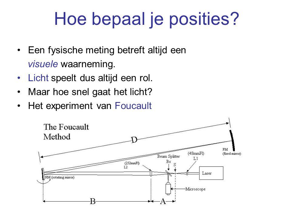 Hoe bepaal je posities? Een fysische meting betreft altijd een visuele waarneming. Licht speelt dus altijd een rol. Maar hoe snel gaat het licht? Het