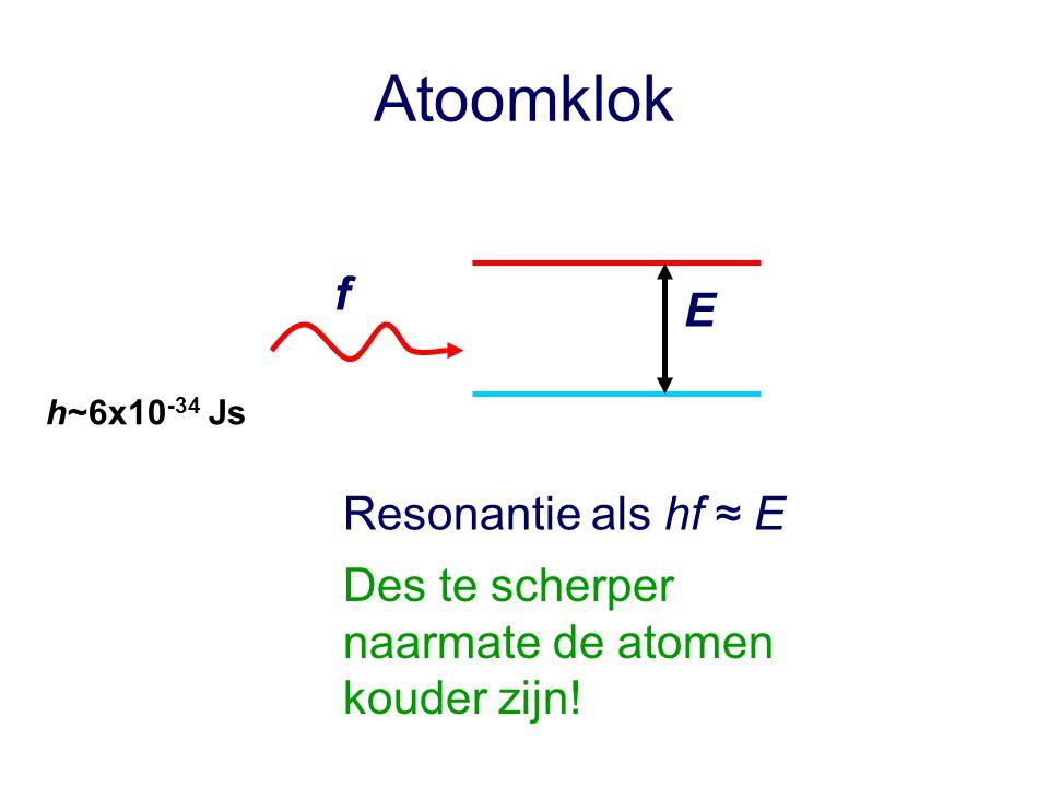 Atoomklok E h~6x10 -34 Js Des te scherper naarmate de atomen kouder zijn! Resonantie als hf ≈ E f