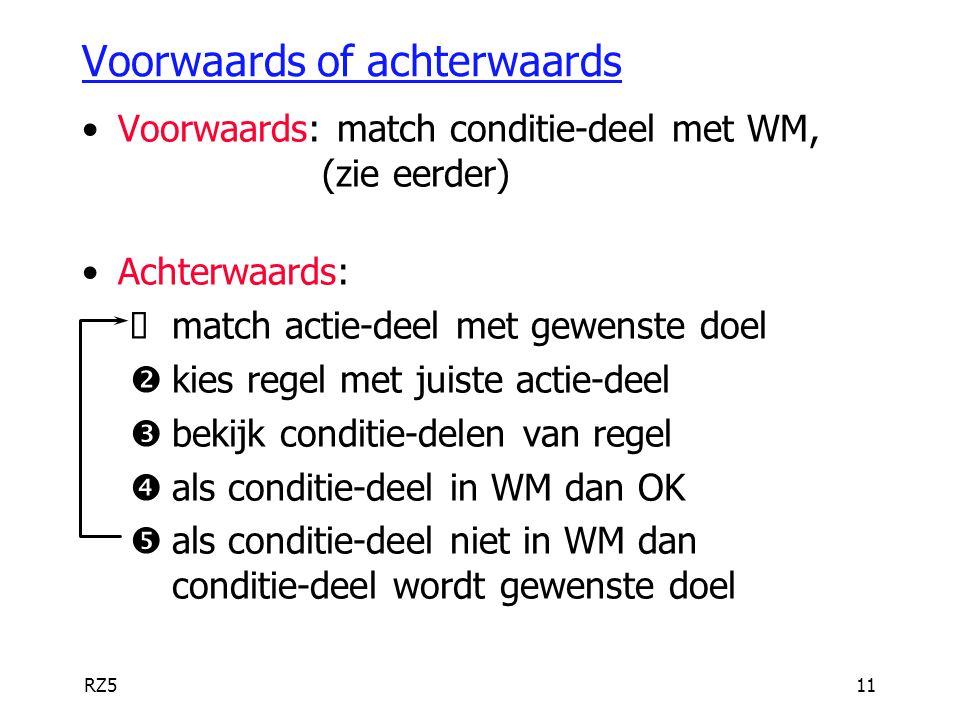 RZ511 Voorwaards of achterwaards Voorwaards: match conditie-deel met WM, (zie eerder) Achterwaards:  match actie-deel met gewenste doel  kies regel