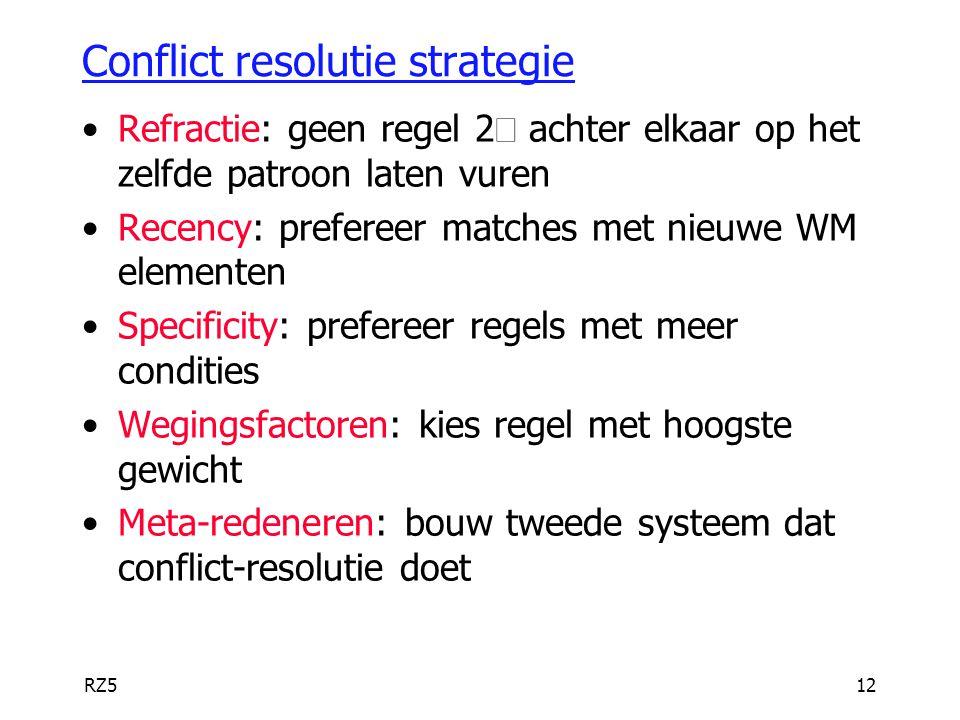 RZ512 Conflict resolutie strategie Refractie: geen regel 2  achter elkaar op het zelfde patroon laten vuren Recency: prefereer matches met nieuwe WM