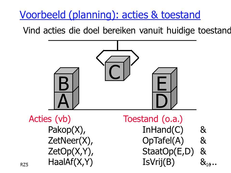 RZ516 Voorbeeld (planning): acties & toestand Vind acties die doel bereiken vanuit huidige toestand A B C D E Acties (vb) Pakop(X), ZetNeer(X), ZetOp(