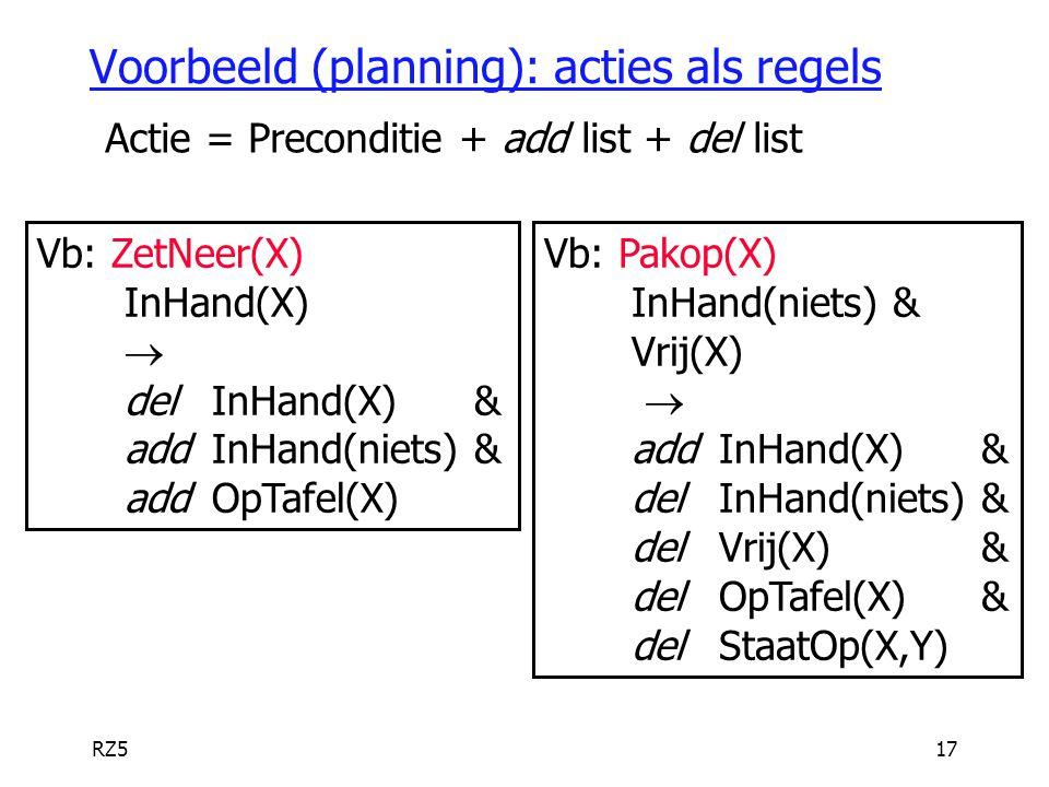 RZ517 Voorbeeld (planning): acties als regels Actie = Preconditie + add list + del list Vb: ZetNeer(X) InHand(X)  delInHand(X)& add InHand(niets)& ad