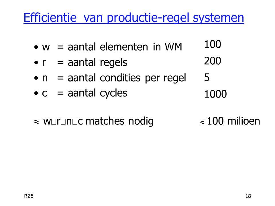 RZ518 Efficientie van productie-regel systemen w= aantal elementen in WM r= aantal regels n= aantal condities per regel c= aantal cycles  w  r  n 
