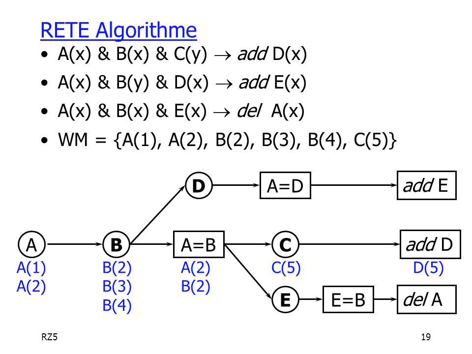 RZ519 RETE Algorithme A(x) & B(x) & C(y)  add D(x) A(x) & B(y) & D(x)  add E(x) A(x) & B(x) & E(x)  del A(x) WM = {A(1), A(2), B(2), B(3), B(4),