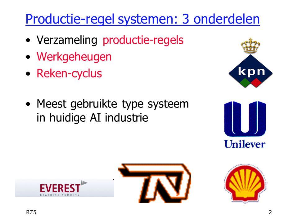 RZ52 Productie-regel systemen: 3 onderdelen Verzameling productie-regels Werkgeheugen Reken-cyclus Meest gebruikte type systeem in huidige AI industri