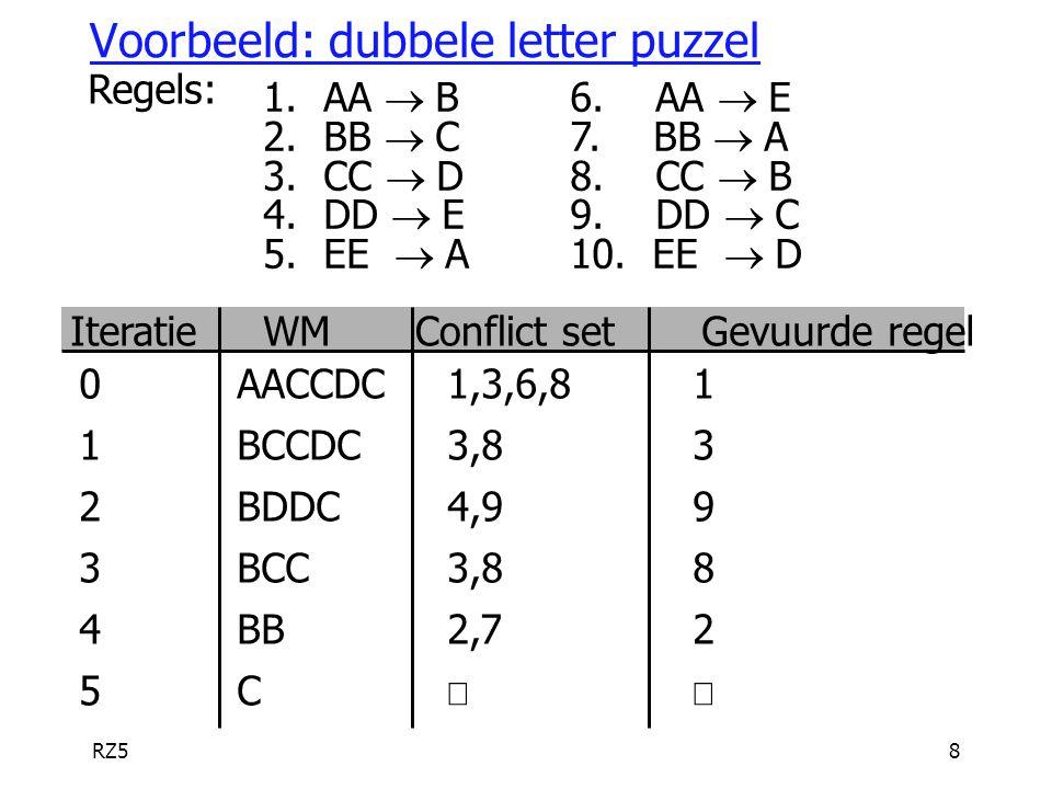 RZ519 RETE Algorithme A(x) & B(x) & C(y)  add D(x) A(x) & B(y) & D(x)  add E(x) A(x) & B(x) & E(x)  del A(x) WM = {A(1), A(2), B(2), B(3), B(4), C(5)} A BD A=B A=D add E C E add D E=B del A A(1) A(2) B(2) B(3) B(4) A(2) B(2) C(5)D(5)