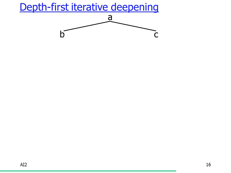 AI216 Depth-first iterative deepening a bc