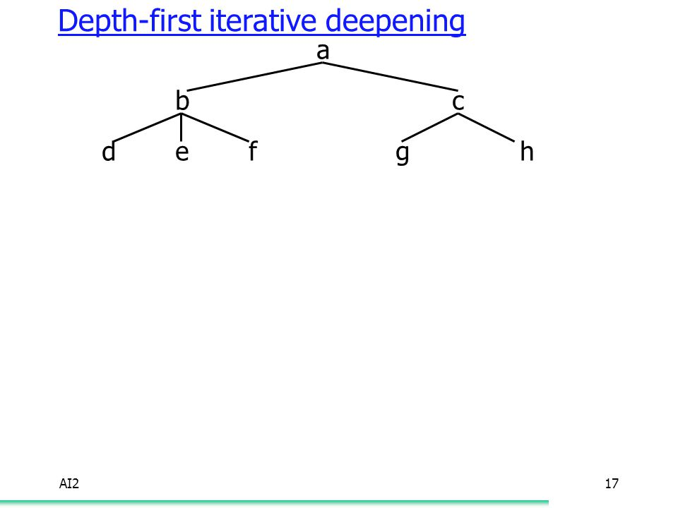 AI217 Depth-first iterative deepening a bdefcgh