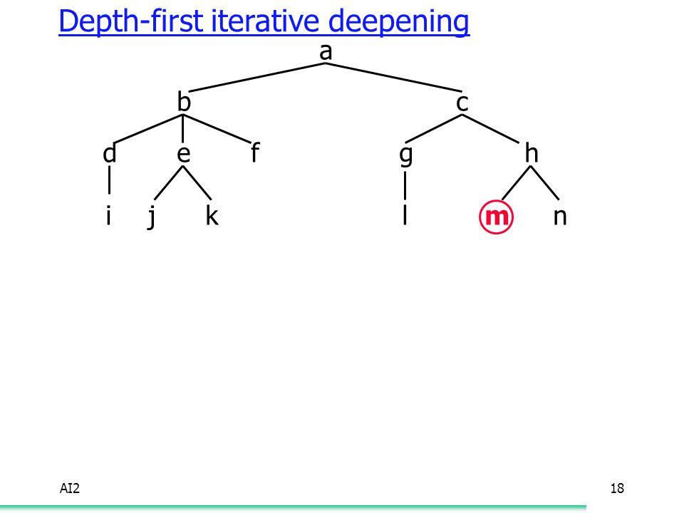 AI218 Depth-first iterative deepening a bd i e jk fcg l h mn