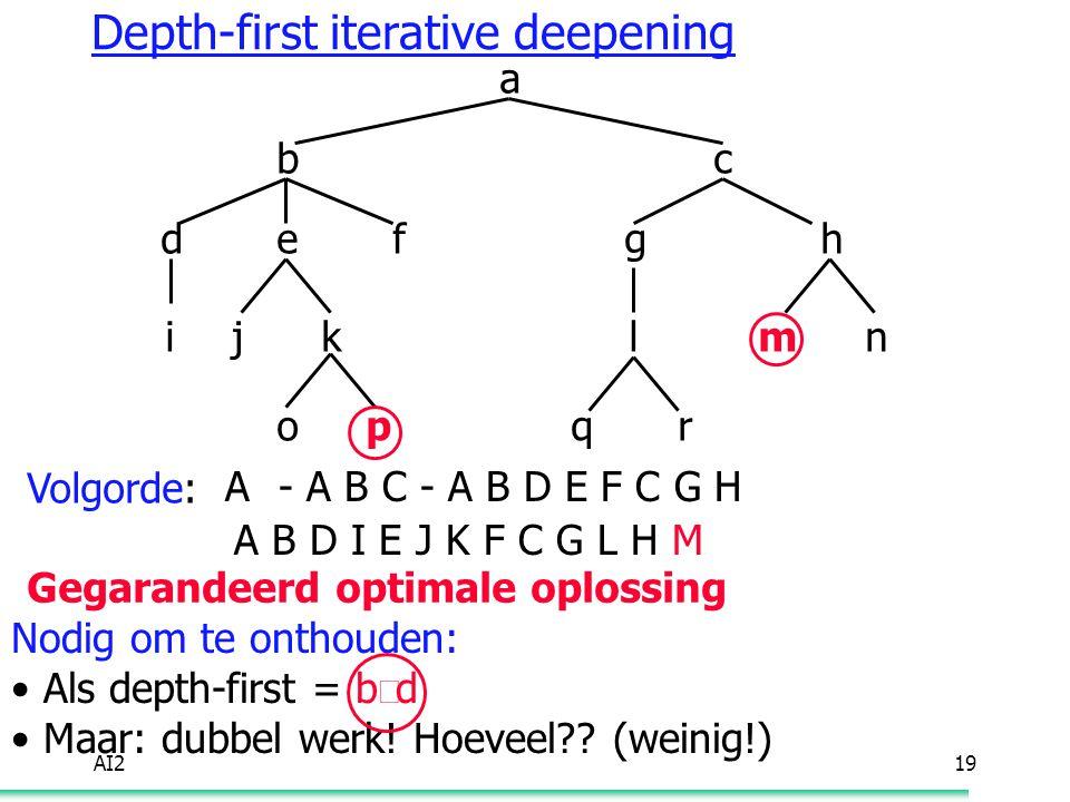 AI219 Depth-first iterative deepening a bd i e jk op fcg lqr h mn Volgorde: Gegarandeerd optimale oplossing Nodig om te onthouden: Als depth-first = b