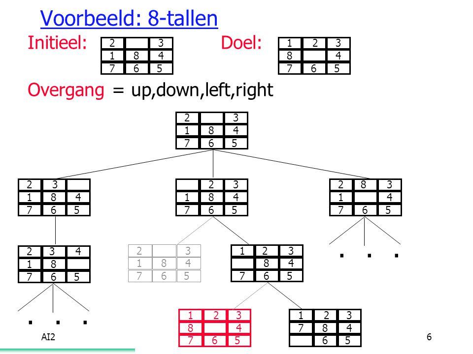 AI217 Depth-first iterative deepening a bdefcgh
