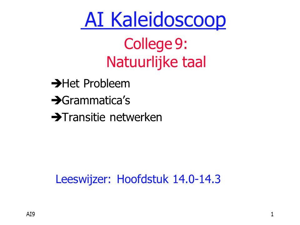 AI91  Het Probleem  Grammatica's  Transitie netwerken Leeswijzer: Hoofdstuk 14.0-14.3 AI Kaleidoscoop College 9: Natuurlijke taal