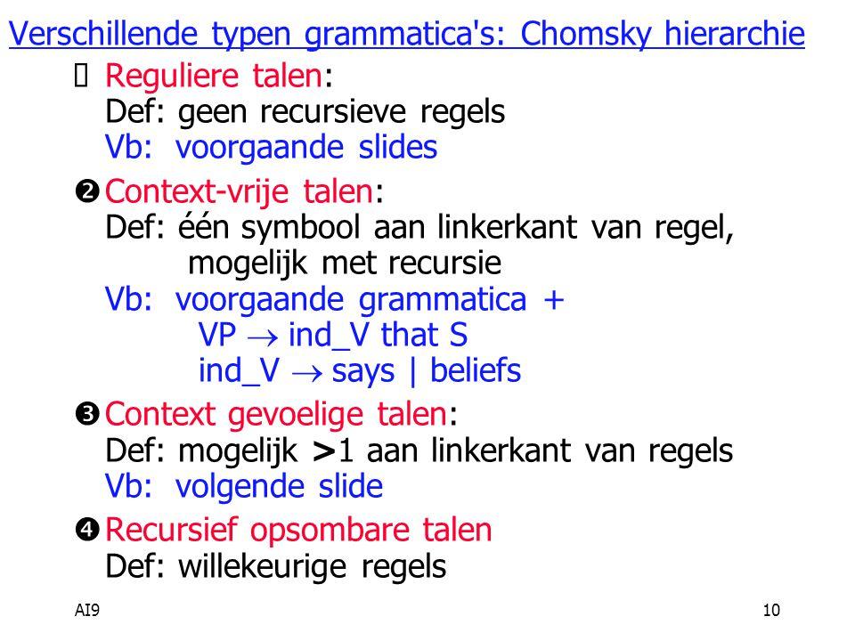 AI910 Verschillende typen grammatica s: Chomsky hierarchie  Reguliere talen: Def: geen recursieve regels Vb: voorgaande slides  Context-vrije talen: Def: één symbool aan linkerkant van regel, mogelijk met recursie Vb: voorgaande grammatica + VP  ind_V that S ind_V  says | beliefs  Context gevoelige talen: Def: mogelijk >1 aan linkerkant van regels Vb: volgende slide  Recursief opsombare talen Def: willekeurige regels
